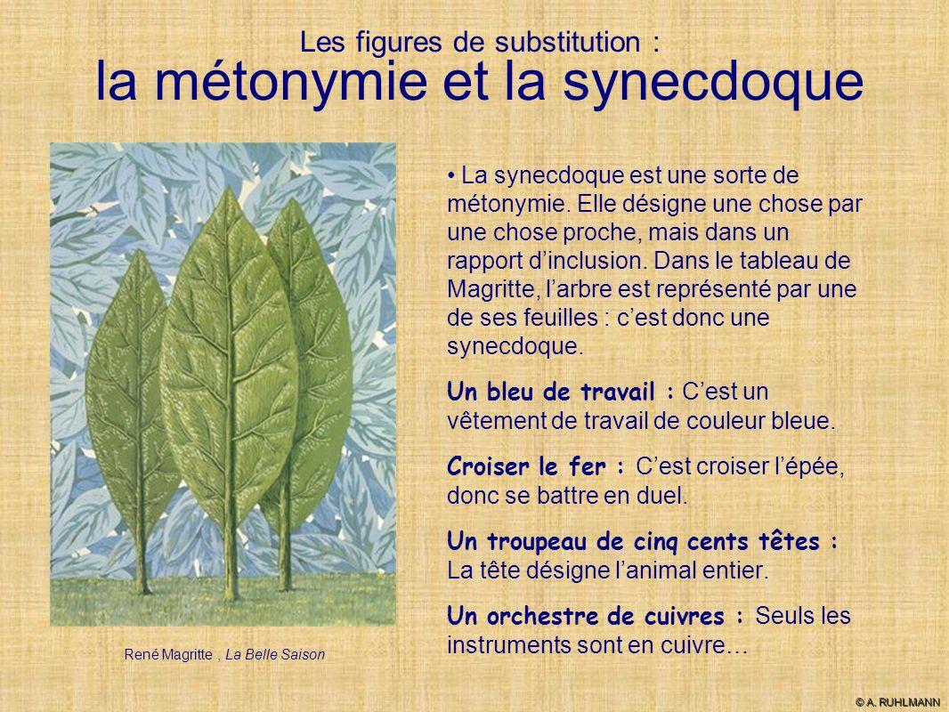 Les figures de substitution : la métonymie et la synecdoque La synecdoque est une sorte de métonymie. Elle désigne une chose par une chose proche, mai