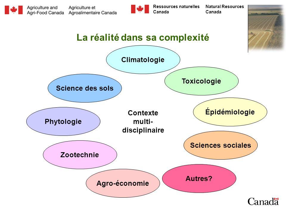 Natural Resources Canada Ressources naturelles Canada La réalité dans sa complexité Phytologie Zootechnie Agro-économie Climatologie Science des sols Toxicologie Épidémiologie Sciences sociales Contexte multi- disciplinaire Autres?