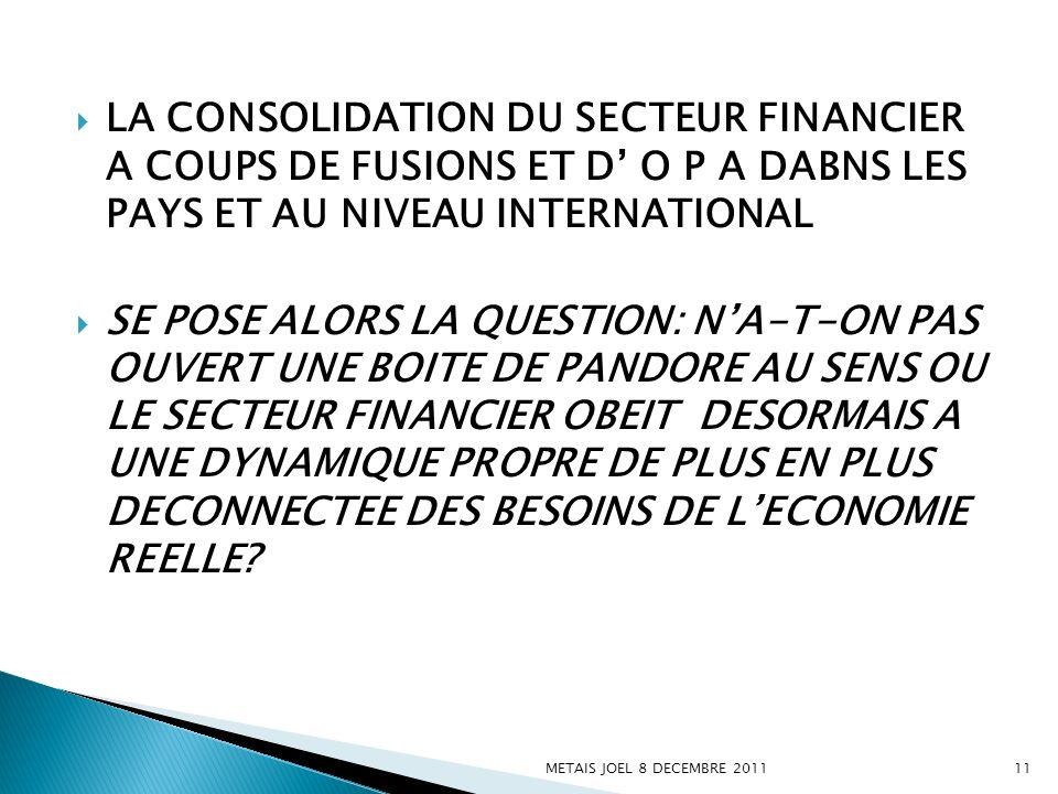 LA CONSOLIDATION DU SECTEUR FINANCIER A COUPS DE FUSIONS ET D O P A DABNS LES PAYS ET AU NIVEAU INTERNATIONAL SE POSE ALORS LA QUESTION: NA-T-ON PAS O
