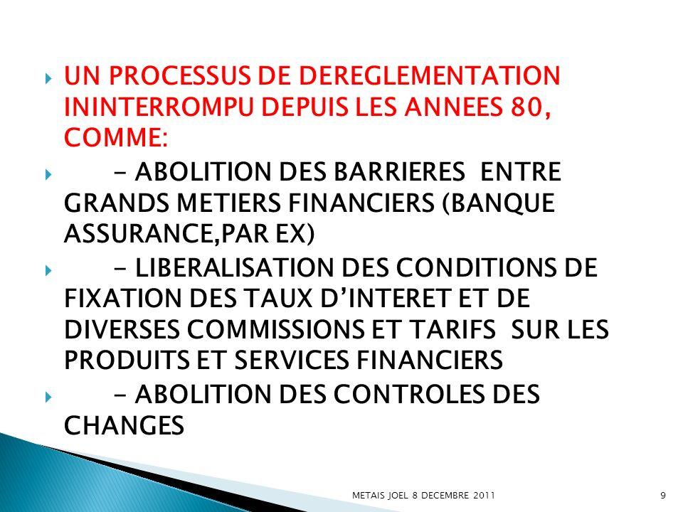 TOUT CES PHENOMENES ONT DECLENCHE UNE DYNAMIQUE ET DES TRANSFORMATIONS STRUCTURELLES SANS PRECEDENT DE LINDUSTRIE DES SERVIVCES FINANCIERS MESURES PAR: - LA TAILLE DU SECTEUR FINANCIER AU SEIN DES ECONOMIES DES PAYS DEVELOPPES (EN TERMES DE CONTRIBUTION AU PIB, DEMPLOI) - LEXPLOSION DES MOUVEMENTS INTERNATIONAUX DE CAPITAUX ET DES ECHANGES INTERNATIONAUX DE SERVICES FINANCIERS METAIS JOEL 8 DECEMBRE 201110