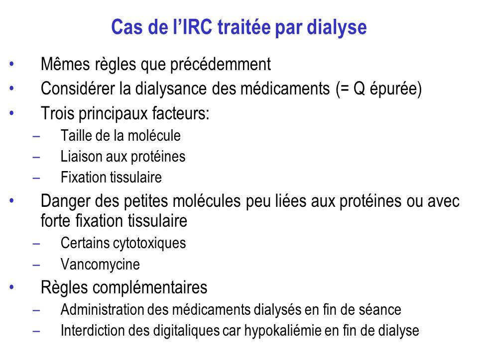 Cas de lIRC traitée par dialyse Mêmes règles que précédemment Considérer la dialysance des médicaments (= Q épurée) Trois principaux facteurs: –Taille de la molécule –Liaison aux protéines –Fixation tissulaire Danger des petites molécules peu liées aux protéines ou avec forte fixation tissulaire –Certains cytotoxiques –Vancomycine Règles complémentaires –Administration des médicaments dialysés en fin de séance –Interdiction des digitaliques car hypokaliémie en fin de dialyse