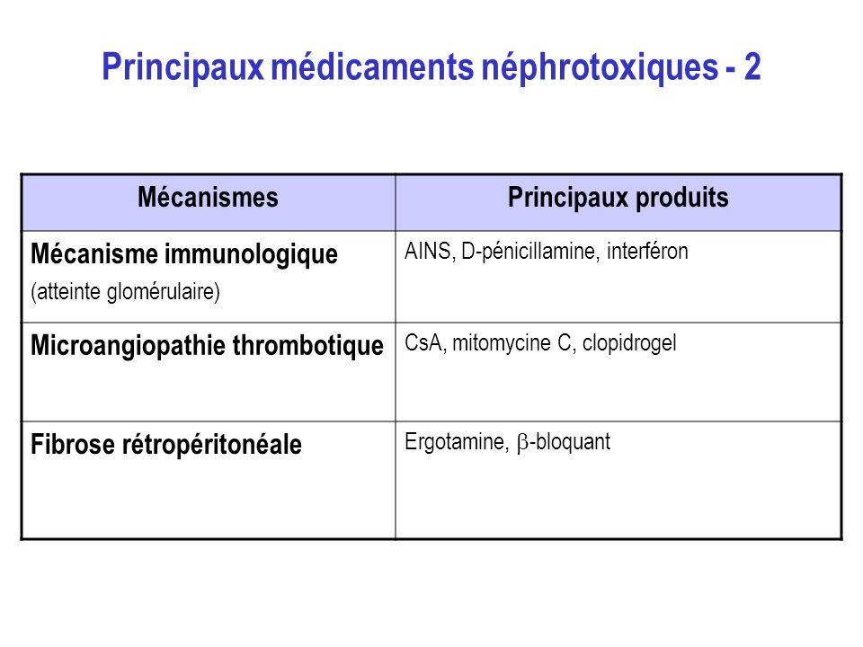 Principaux médicaments néphrotoxiques - 2 MécanismesPrincipaux produits Mécanisme immunologique (atteinte glomérulaire) AINS, D-pénicillamine, interféron Microangiopathie thrombotique CsA, mitomycine C, clopidrogel Fibrose rétropéritonéale Ergotamine, -bloquant