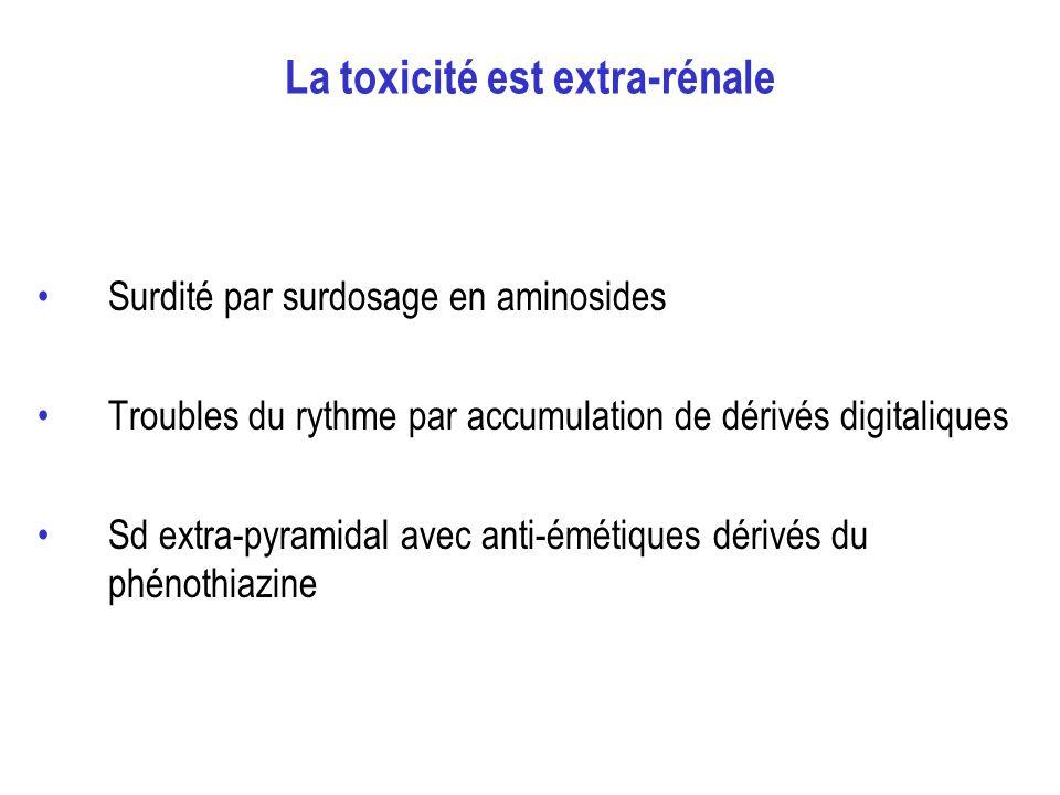La toxicité est extra-rénale Surdité par surdosage en aminosides Troubles du rythme par accumulation de dérivés digitaliques Sd extra-pyramidal avec anti-émétiques dérivés du phénothiazine