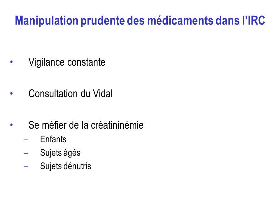 Manipulation prudente des médicaments dans lIRC Vigilance constante Consultation du Vidal Se méfier de la créatininémie –Enfants –Sujets âgés –Sujets