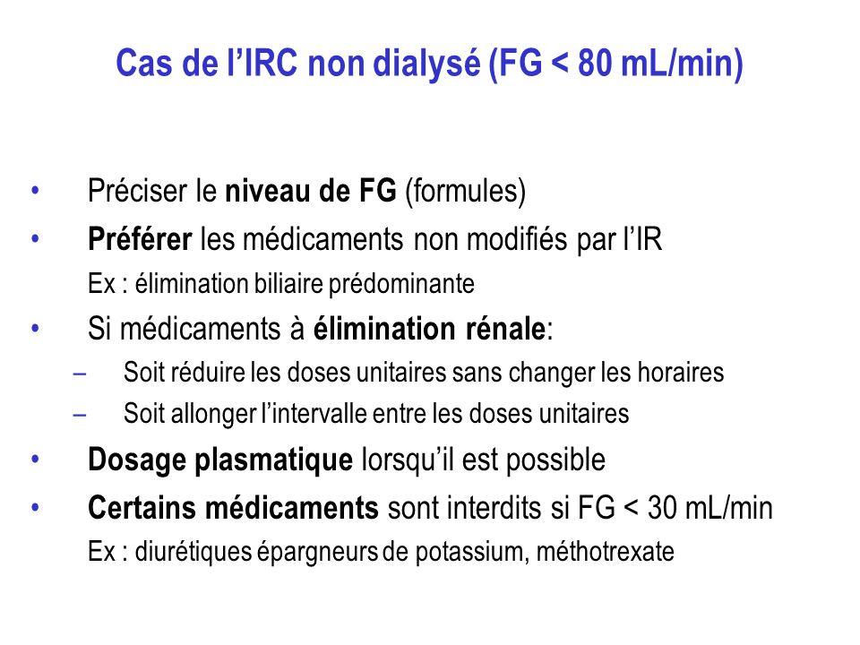 Cas de lIRC non dialysé (FG < 80 mL/min) Préciser le niveau de FG (formules) Préférer les médicaments non modifiés par lIR Ex : élimination biliaire prédominante Si médicaments à élimination rénale : –Soit réduire les doses unitaires sans changer les horaires –Soit allonger lintervalle entre les doses unitaires Dosage plasmatique lorsquil est possible Certains médicaments sont interdits si FG < 30 mL/min Ex : diurétiques épargneurs de potassium, méthotrexate