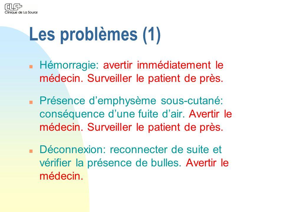 Les problèmes (1) n Hémorragie: avertir immédiatement le médecin. Surveiller le patient de près. n Présence demphysème sous-cutané: conséquence dune f