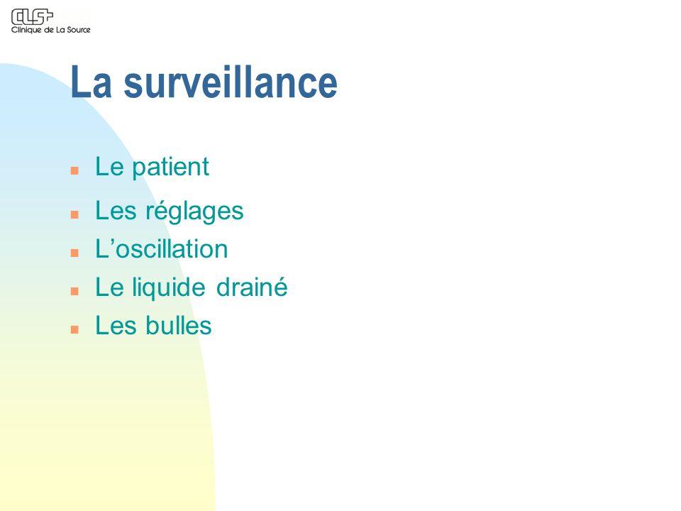 La surveillance n Le patient n Les réglages n Loscillation n Le liquide drainé n Les bulles