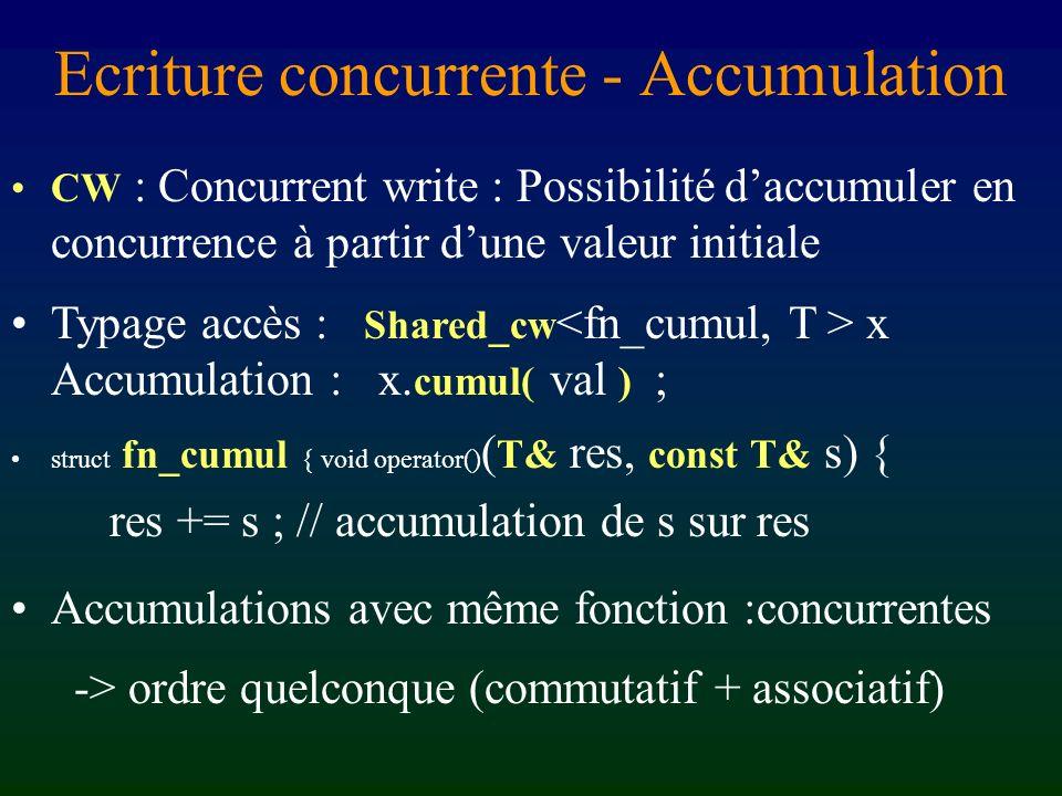 Programmation en Athapascan-1 Beaucoup dAthapascan-1 – Interface : Fork et Shared – un exemple de programme – accumulation, accès différé, ordre – for
