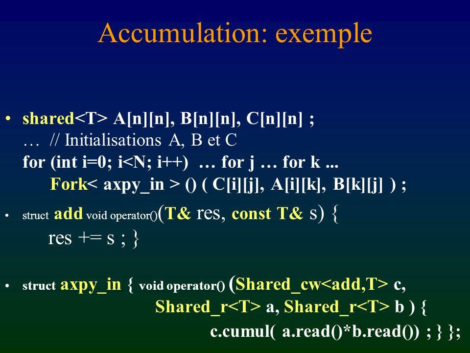 Ecriture concurrente - Accumulation CW : Concurrent write : Possibilité daccumuler en concurrence à partir dune valeur initiale Typage accès : Shared_