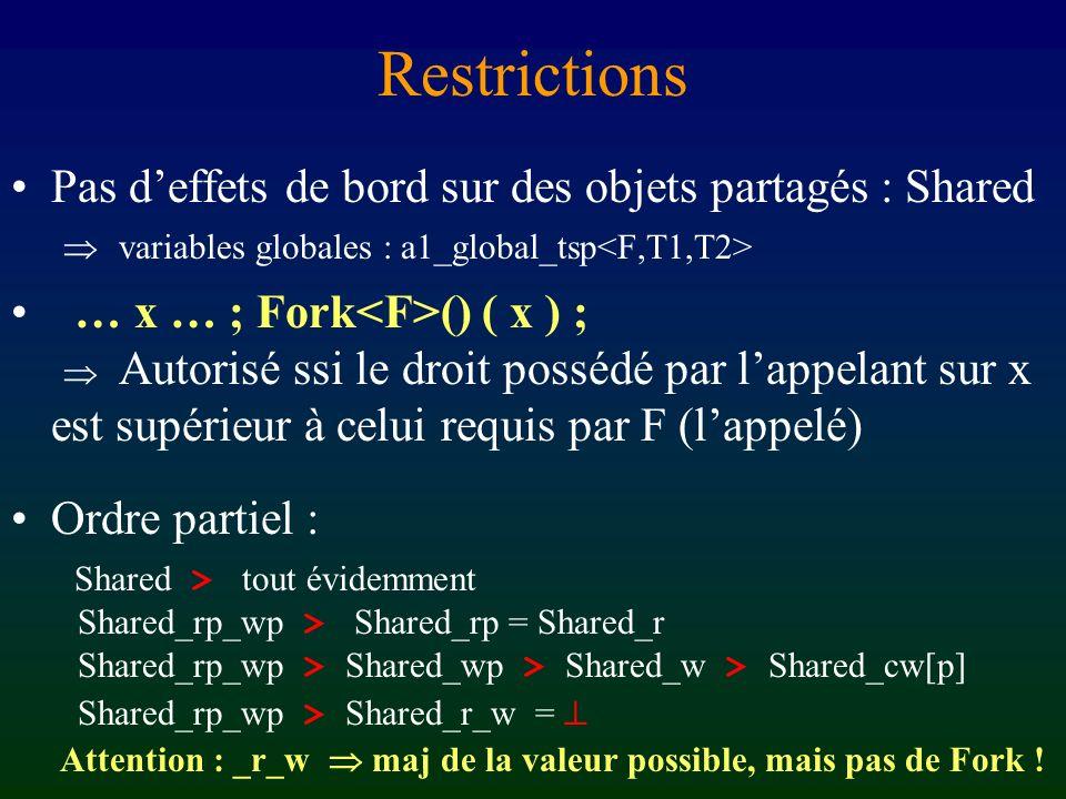 Shared : déclaration et passage Déclaration : Shared x ( val_init ) ; Passage en paramètre : typage du droit daccès –droit daccès avec accès autorisé