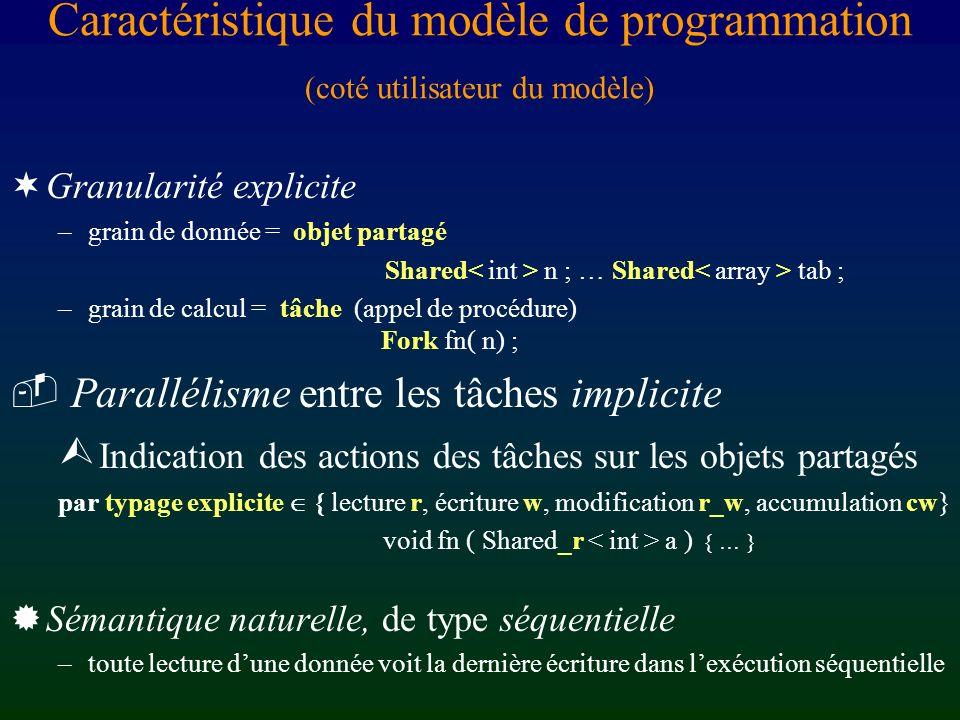 Caractéristique du modèle de programmation (coté utilisateur du modèle) ¬Granularité explicite –grain de donnée = objet partagé Shared n ; … Shared tab ; –grain de calcul = tâche (appel de procédure) Fork fn( n) ;  Parallélisme entre les tâches implicite Ù Indication des actions des tâches sur les objets partagés par typage explicite { lecture r, écriture w, modification r_w, accumulation cw} void fn ( Shared_r a ) { … } ®Sémantique naturelle, de type séquentielle –toute lecture dune donnée voit la dernière écriture dans lexécution séquentielle