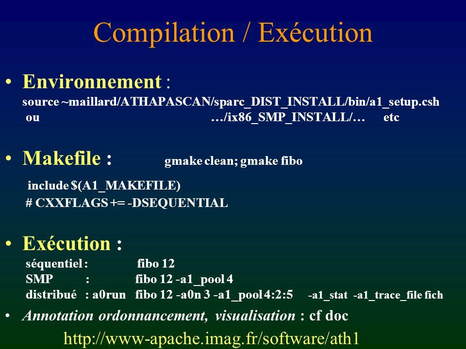 Initialisation/Terminaison int main( int argc, char** argv) { …. a1_system::init( argc, argv ) ; …. // tous les processus lourds exécutent a1_system::