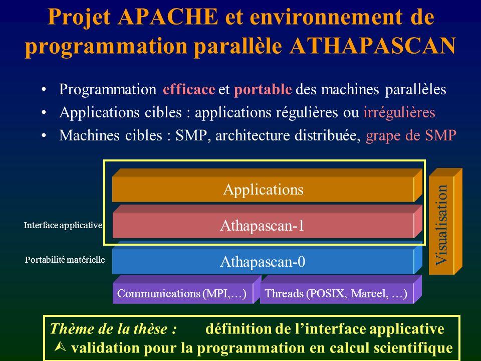 Compilation / Exécution Environnement : source ~maillard/ATHAPASCAN/sparc_DIST_INSTALL/bin/a1_setup.csh ou …/ix86_SMP_INSTALL/… etc Makefile : gmake c