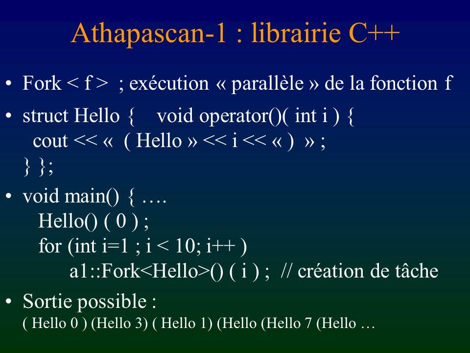 Athapascan-1 : librairie C++ Fork ; exécution « parallèle » de la fonction f struct Hello { void operator()( int i ) { cout << « ( Hello » << i << « ) » ; } }; void main() { ….