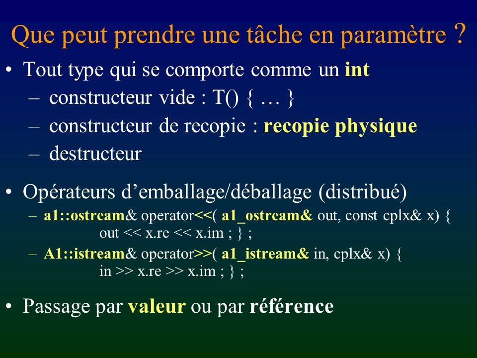 Ecriture concurrente - Accumulation CW : Concurrent write : Possibilité daccumuler en concurrence à partir dune valeur initiale Typage accès : Shared_cw x Accumulation : x.