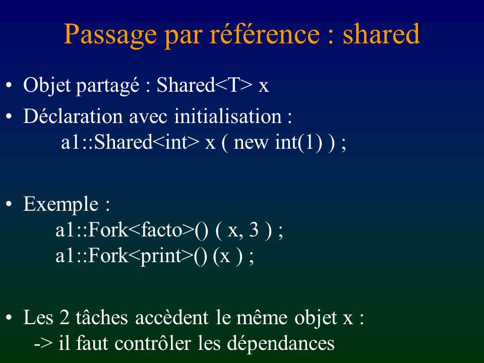 Accumulation: exemple shared A[n][n], B[n][n], C[n][n] ; … // Initialisations A, B et C for (int i=0; i () ( C[i][j], A[i][k], B[k][j] ) ; struct add void operator() ( T& res, const T& s) { res += s ; } struct axpy_in { void operator() ( Shared_cw c, Shared_r a, Shared_r b ) { c.cumul( a.read()*b.read()) ; } };