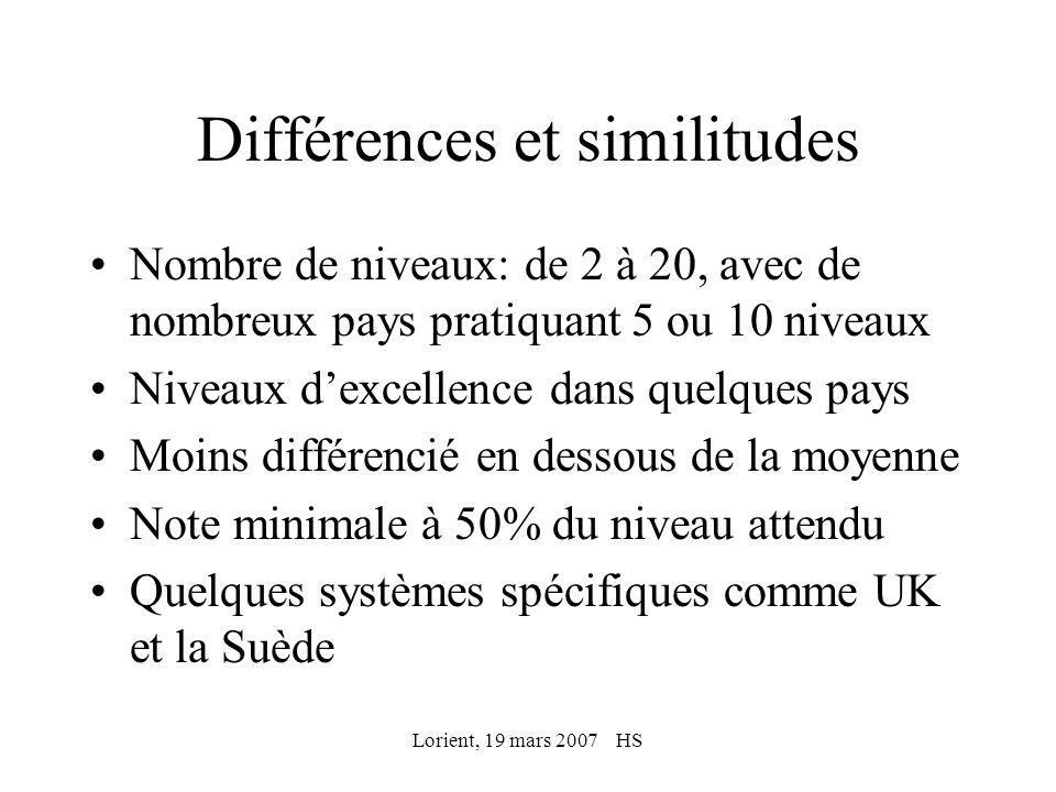Lorient, 19 mars 2007 HS Différences et similitudes Nombre de niveaux: de 2 à 20, avec de nombreux pays pratiquant 5 ou 10 niveaux Niveaux dexcellence