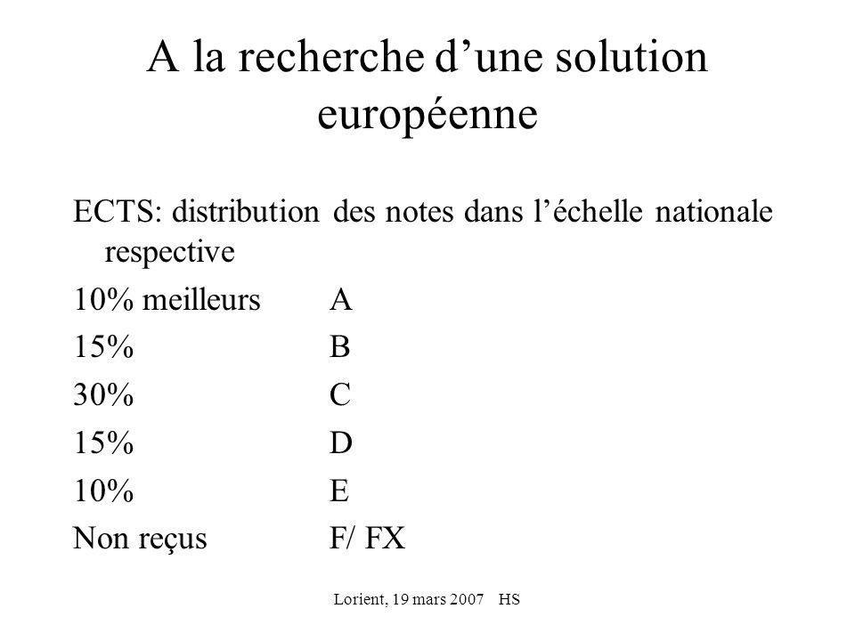 Lorient, 19 mars 2007 HS A la recherche dune solution européenne ECTS: distribution des notes dans léchelle nationale respective 10% meilleursA 15%B 3