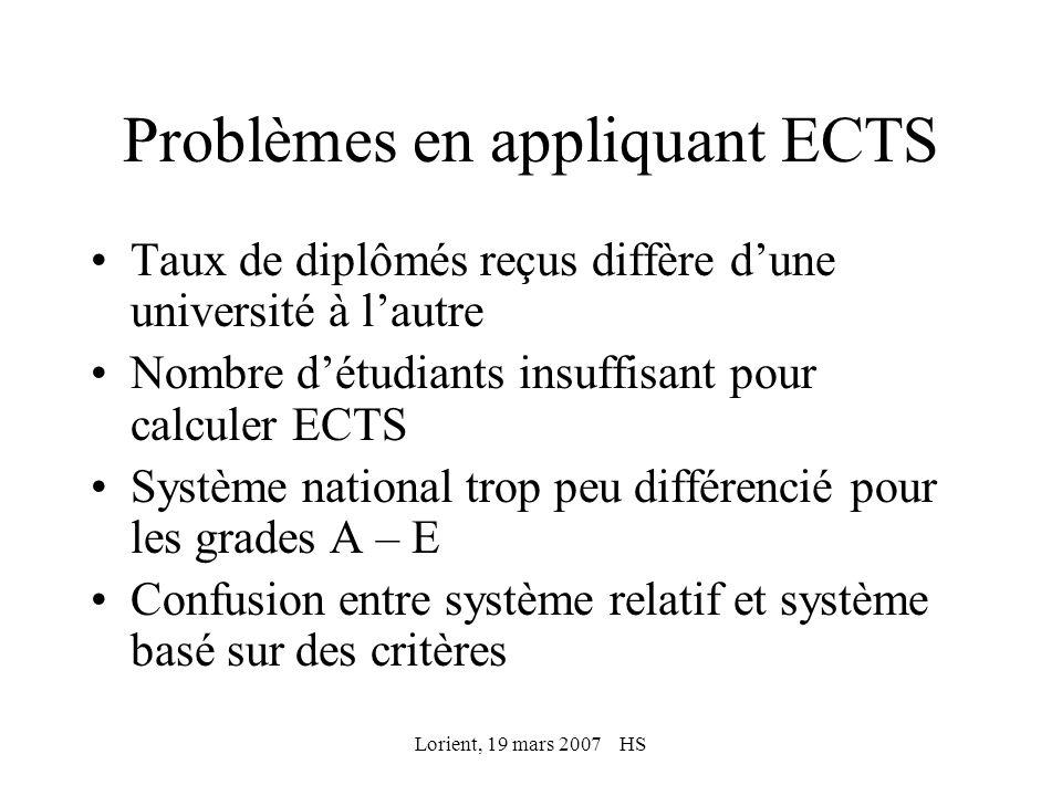 Lorient, 19 mars 2007 HS Problèmes en appliquant ECTS Taux de diplômés reçus diffère dune université à lautre Nombre détudiants insuffisant pour calcu