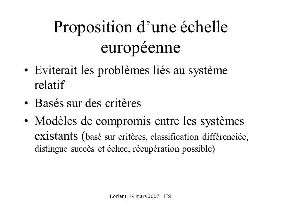 Lorient, 19 mars 2007 HS Proposition dune échelle européenne Eviterait les problèmes liés au système relatif Basés sur des critères Modèles de comprom