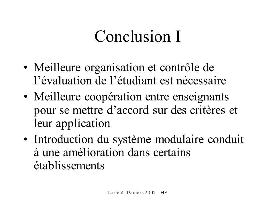 Lorient, 19 mars 2007 HS Conclusion II Echanges dexaminateurs (exemple GB), aussi sur un plan international Information sur la distribution est nécessaire Sil ny a pas de convergence des pratiques dévaluation, le système ECTS risque de créer une fausse impression de précision Développement à long terme