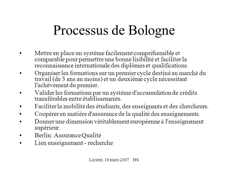 Lorient, 19 mars 2007 HS Processus de Bologne Mettre en place un système facilement compréhensible et comparable pour permettre une bonne lisibilité e