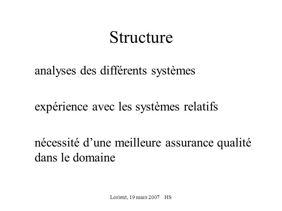 Lorient, 19 mars 2007 HS Structure analyses des différents systèmes expérience avec les systèmes relatifs nécessité dune meilleure assurance qualité d