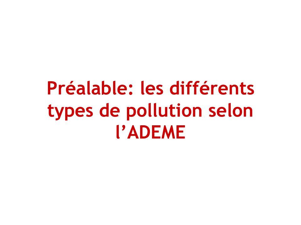 Préalable: les différents types de pollution selon lADEME