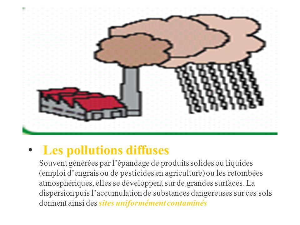 Les pollutions diffuses Souvent générées par lépandage de produits solides ou liquides (emploi dengrais ou de pesticides en agriculture) ou les retomb