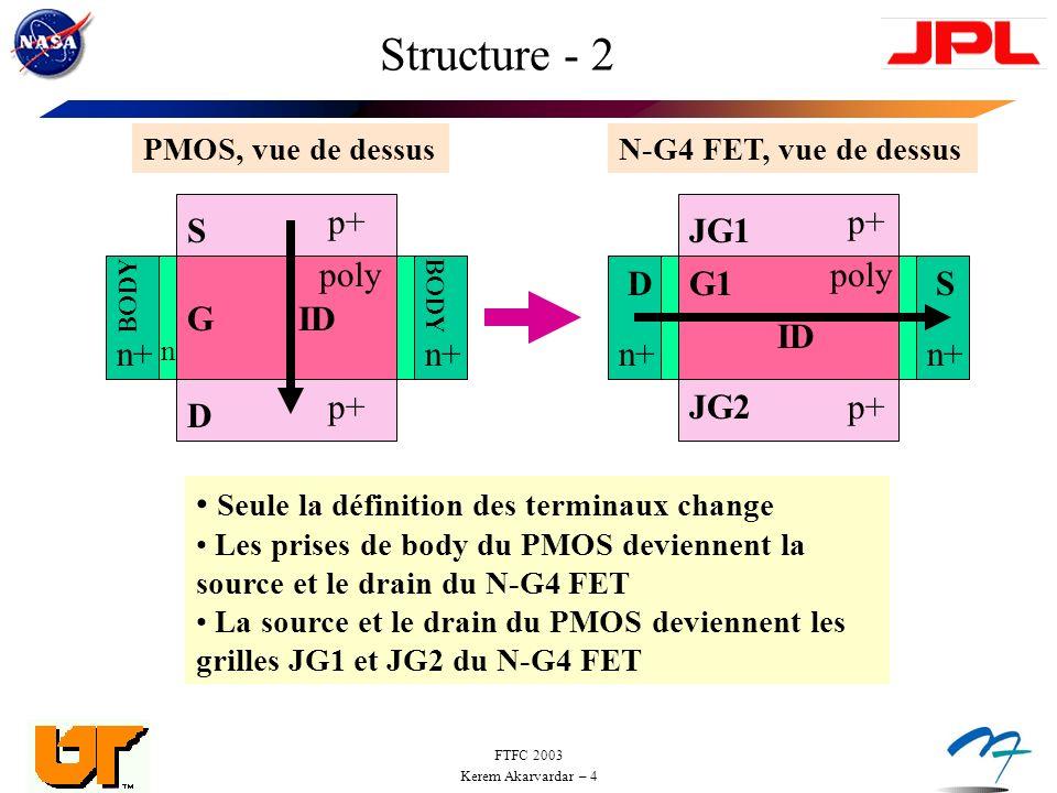 FTFC 2003 Kerem Akarvardar – 4 ID S D BODY G SDG1 ID JG1 JG2 PMOS, vue de dessusN-G4 FET, vue de dessus poly n+ p+ n+ Seule la définition des terminaux change Les prises de body du PMOS deviennent la source et le drain du N-G4 FET La source et le drain du PMOS deviennent les grilles JG1 et JG2 du N-G4 FET Structure - 2 n