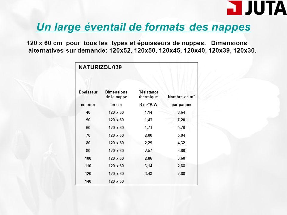 Naturizol - Récapitulatif des paramètres techniques ParamètresNaturizol 039 Coef.