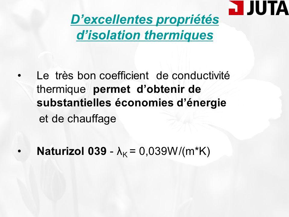 Dexcellentes capacité daccumulation La forte capacité disolation thermique contribue à assurer une stabilité thermique.