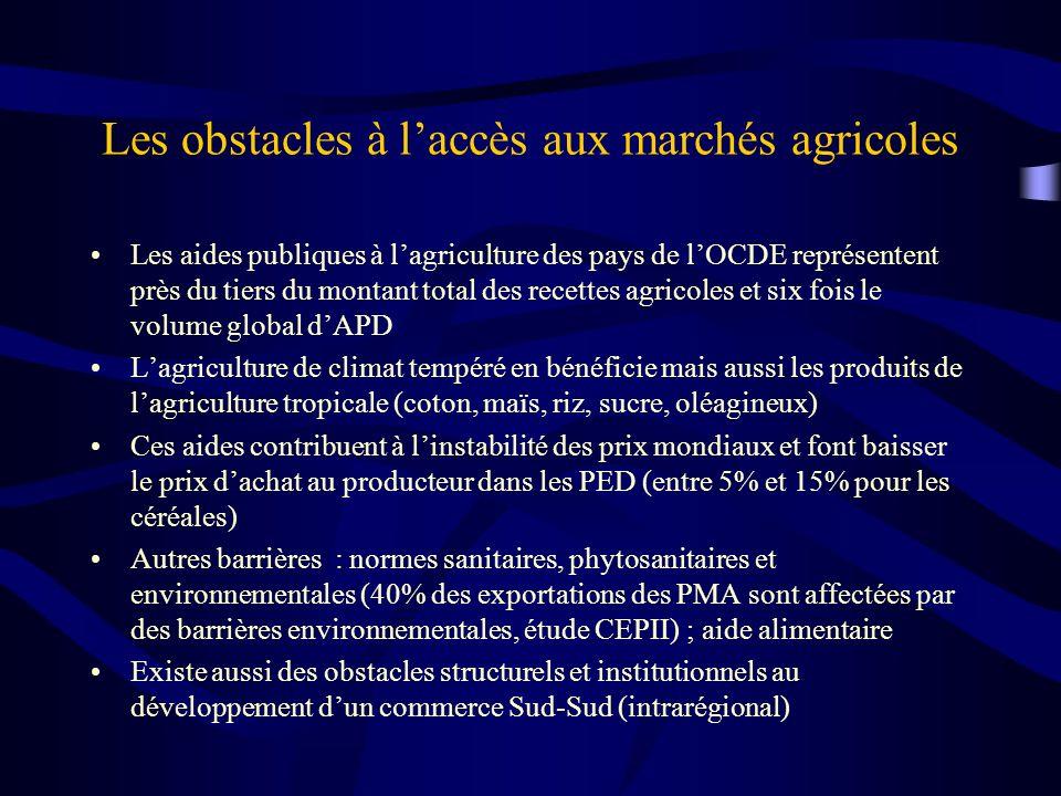 Les obstacles à laccès aux marchés agricoles Les aides publiques à lagriculture des pays de lOCDE représentent près du tiers du montant total des rece