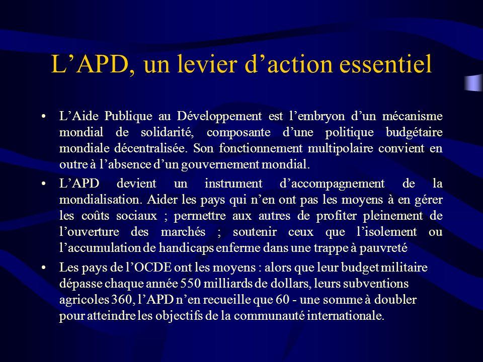 LAPD, un levier daction essentiel LAide Publique au Développement est lembryon dun mécanisme mondial de solidarité, composante dune politique budgétai