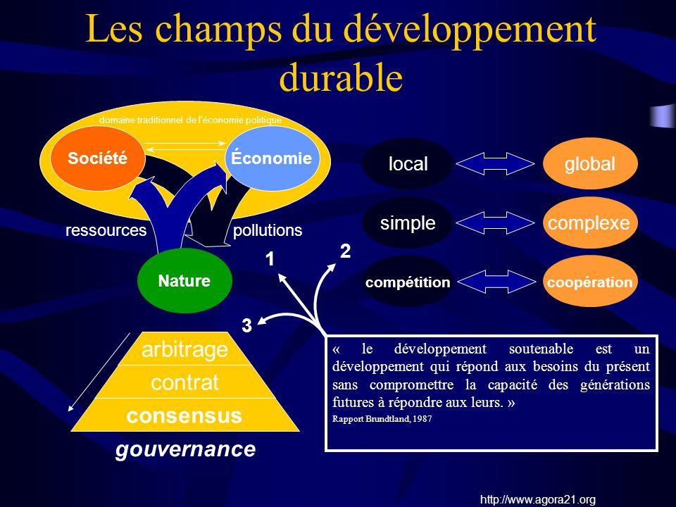 Les champs du développement durable « le développement soutenable est un développement qui répond aux besoins du présent sans compromettre la capacité