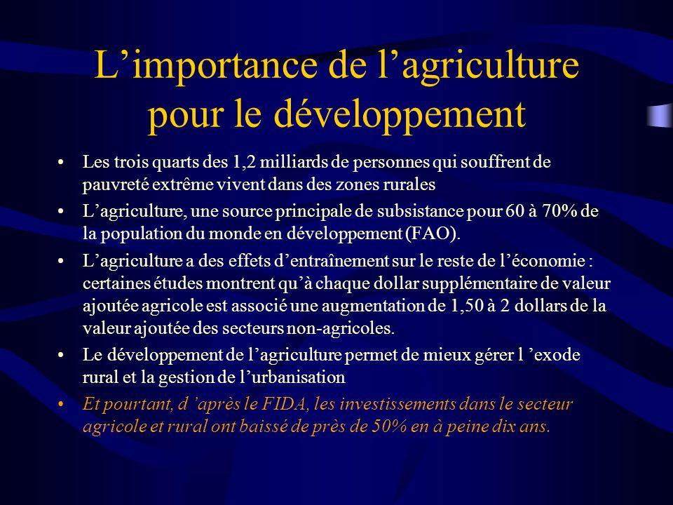 Limportance de lagriculture pour le développement Les trois quarts des 1,2 milliards de personnes qui souffrent de pauvreté extrême vivent dans des zo