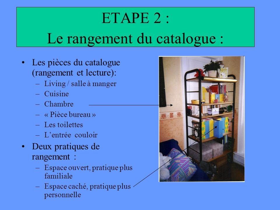 ETAPE 2 : Le rangement du catalogue : Les pièces du catalogue (rangement et lecture): –Living / salle à manger –Cuisine –Chambre –« Pièce bureau » –Le