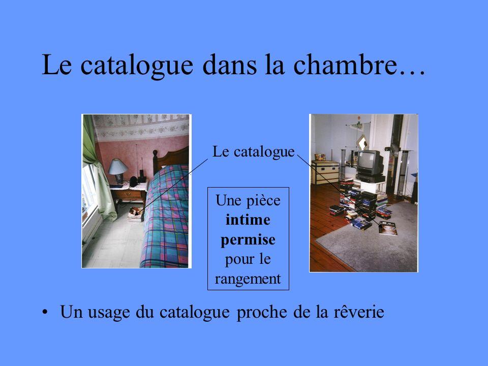 Le catalogue dans la chambre… Un usage du catalogue proche de la rêverie Le catalogue Une pièce intime permise pour le rangement