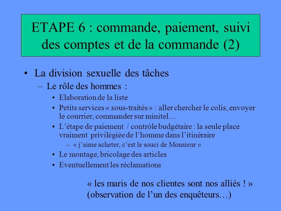 ETAPE 6 : commande, paiement, suivi des comptes et de la commande (2) La division sexuelle des tâches –Le rôle des hommes : Elaboration de la liste Pe