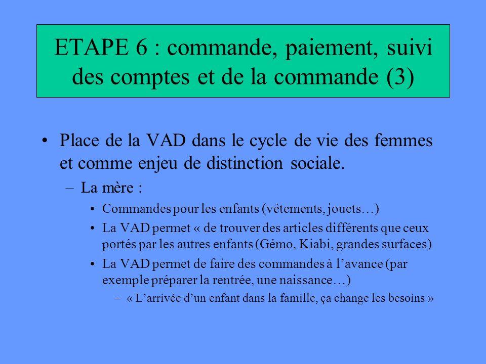 ETAPE 6 : commande, paiement, suivi des comptes et de la commande (3) Place de la VAD dans le cycle de vie des femmes et comme enjeu de distinction so