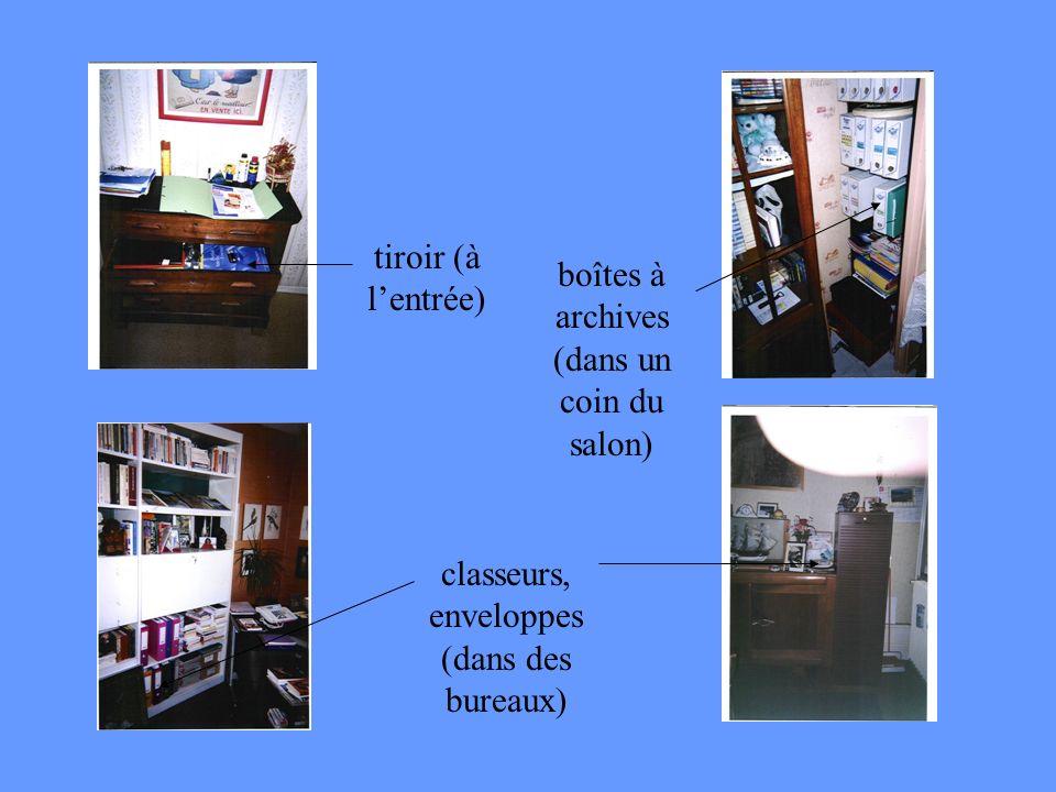 tiroir (à lentrée) boîtes à archives (dans un coin du salon) classeurs, enveloppes (dans des bureaux)