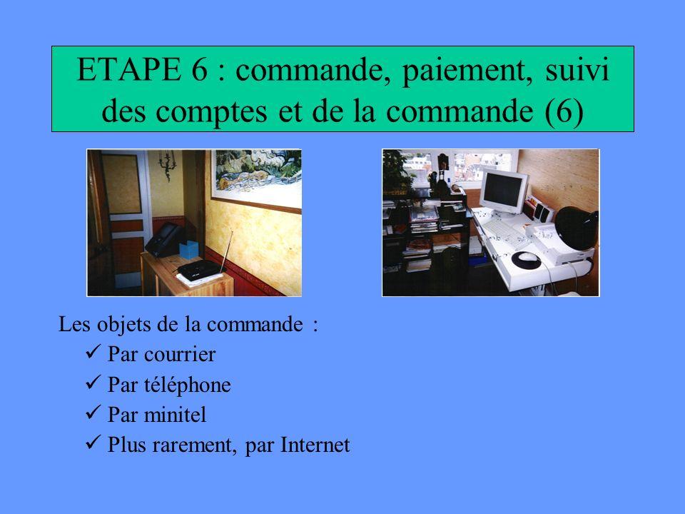 ETAPE 6 : commande, paiement, suivi des comptes et de la commande (6) Les objets de la commande : Par courrier Par téléphone Par minitel Plus rarement