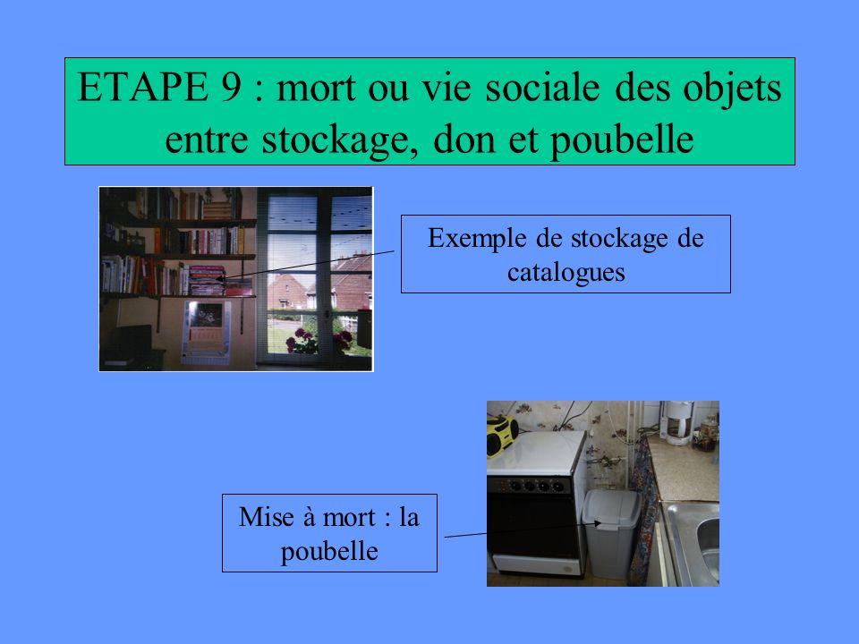 ETAPE 9 : mort ou vie sociale des objets entre stockage, don et poubelle Mise à mort : la poubelle Exemple de stockage de catalogues
