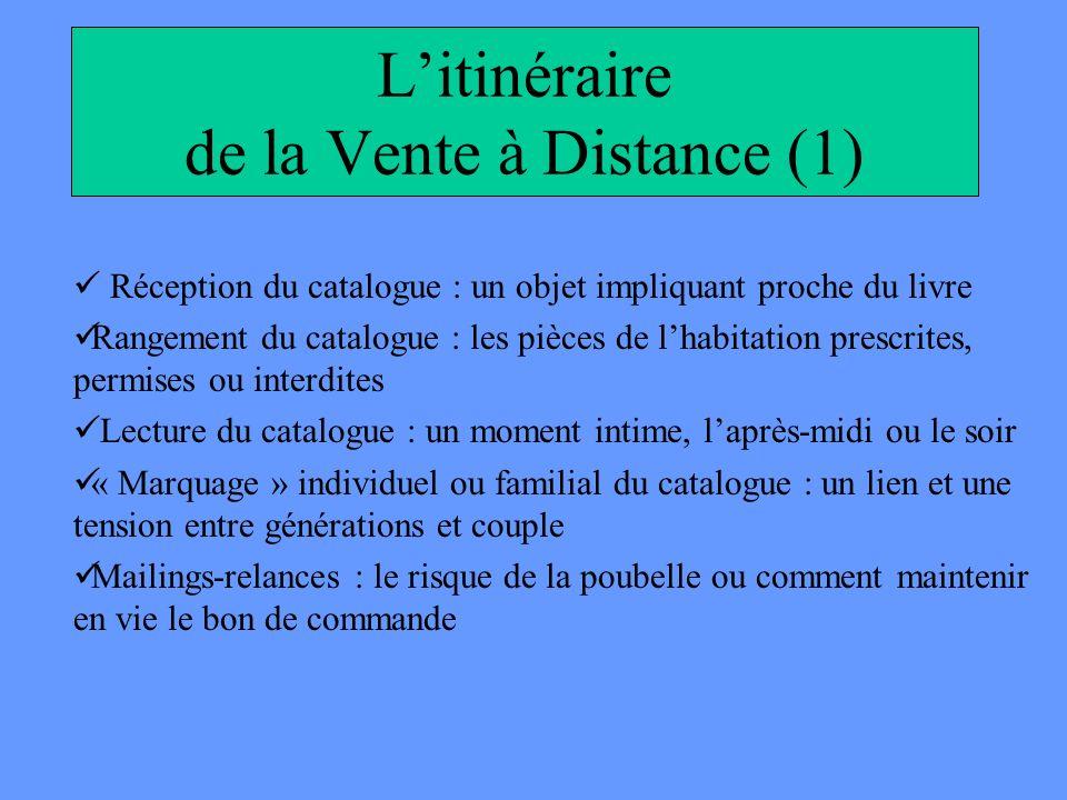 Litinéraire de la Vente à Distance (1) Réception du catalogue : un objet impliquant proche du livre Rangement du catalogue : les pièces de lhabitation