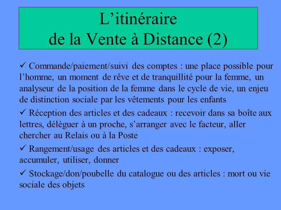 Litinéraire de la Vente à Distance (2) Commande/paiement/suivi des comptes : une place possible pour lhomme, un moment de rêve et de tranquillité pour