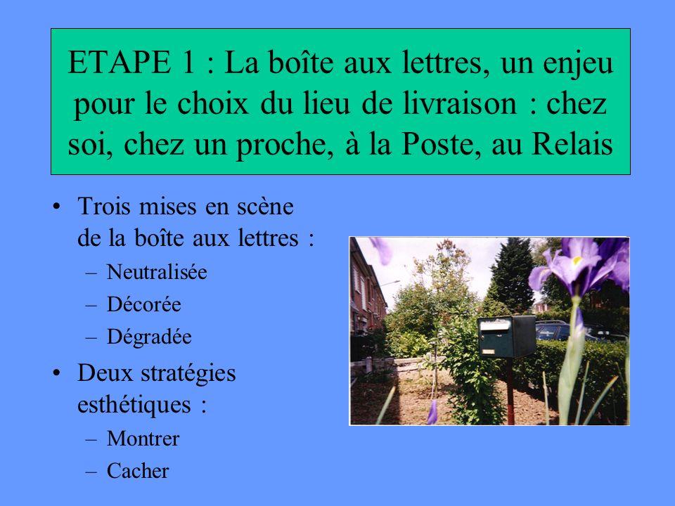 ETAPE 1 : La boîte aux lettres, un enjeu pour le choix du lieu de livraison : chez soi, chez un proche, à la Poste, au Relais Trois mises en scène de