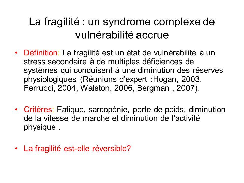 La fragilité : un syndrome complexe de vulnérabilité accrue Définition: La fragilité est un état de vulnérabilité à un stress secondaire à de multiple