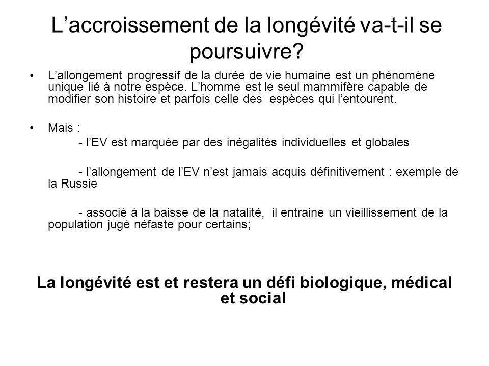 Laccroissement de la longévité va-t-il se poursuivre? Lallongement progressif de la durée de vie humaine est un phénomène unique lié à notre espèce. L