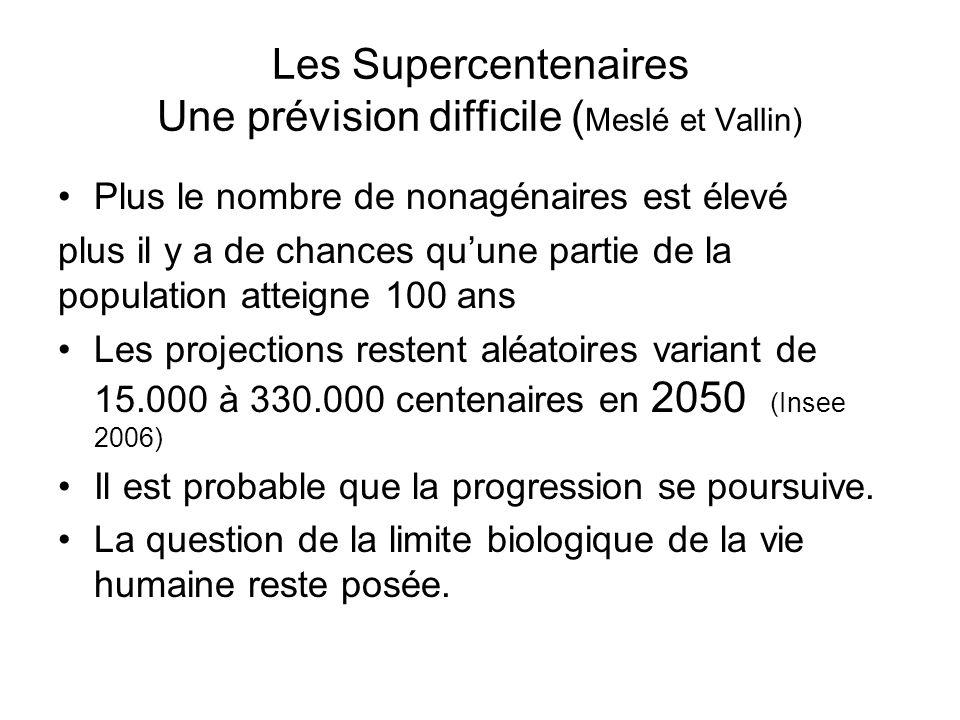 Les Supercentenaires Une prévision difficile ( Meslé et Vallin) Plus le nombre de nonagénaires est élevé plus il y a de chances quune partie de la pop