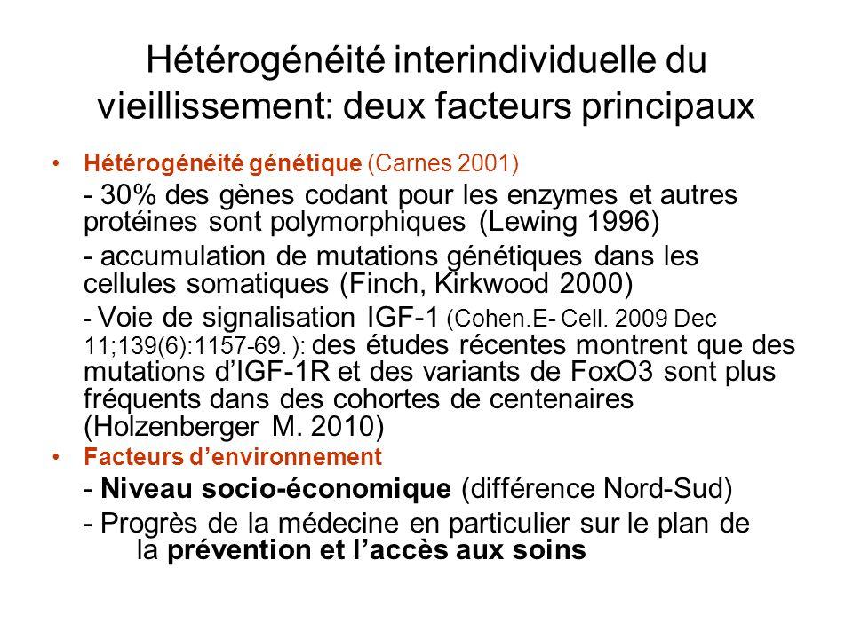 Hétérogénéité interindividuelle du vieillissement: deux facteurs principaux Hétérogénéité génétique (Carnes 2001) - 30% des gènes codant pour les enzy